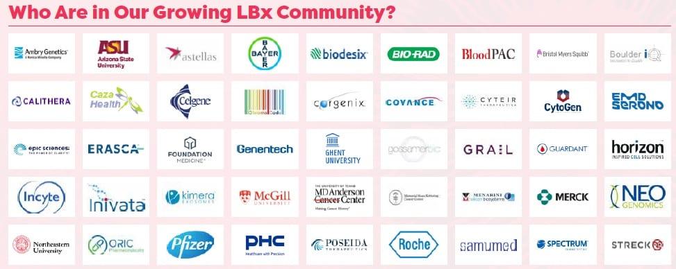 LBx Community